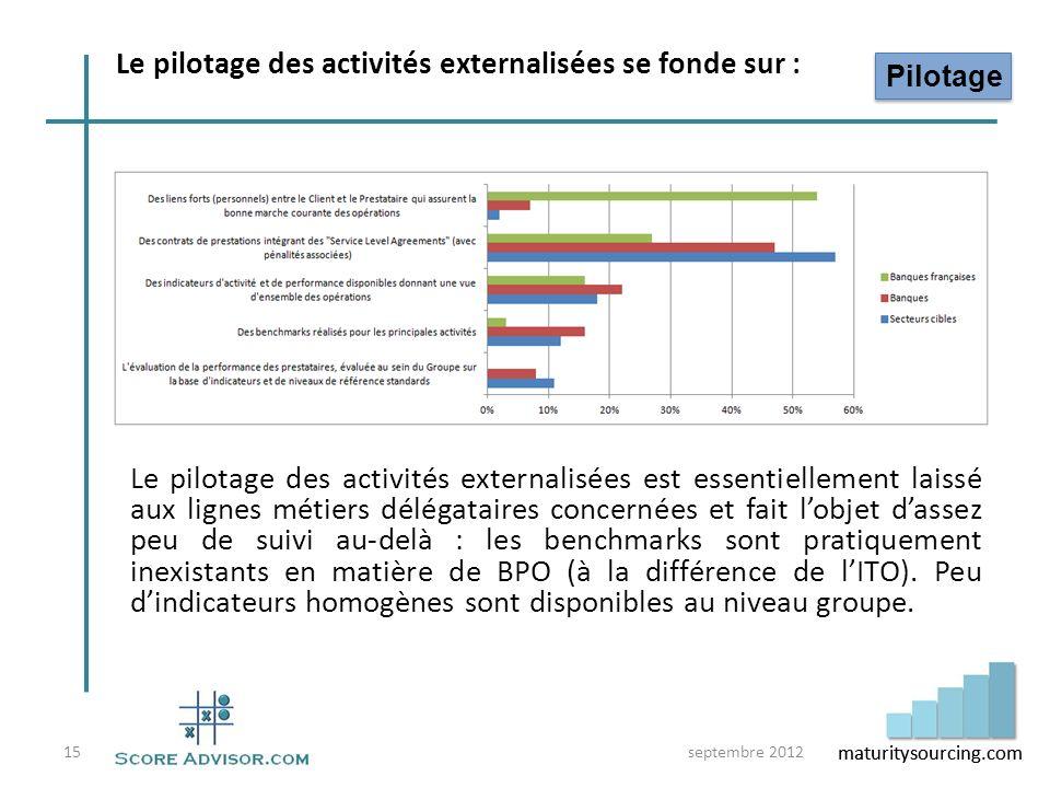 Le pilotage des activités externalisées se fonde sur :