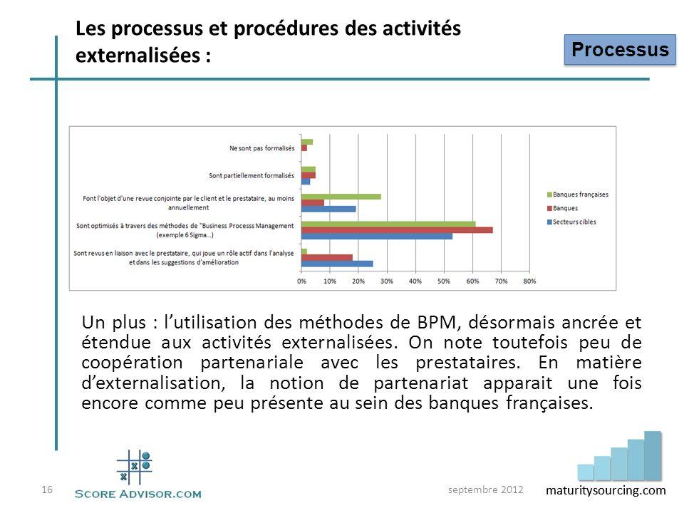 Les processus et procédures des activités externalisées :