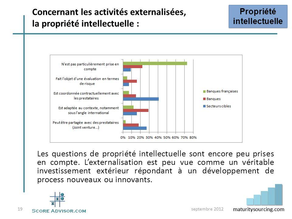 Concernant les activités externalisées, la propriété intellectuelle :
