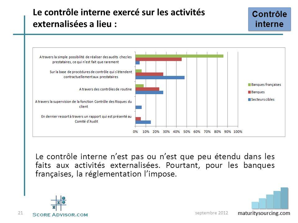Le contrôle interne exercé sur les activités externalisées a lieu :