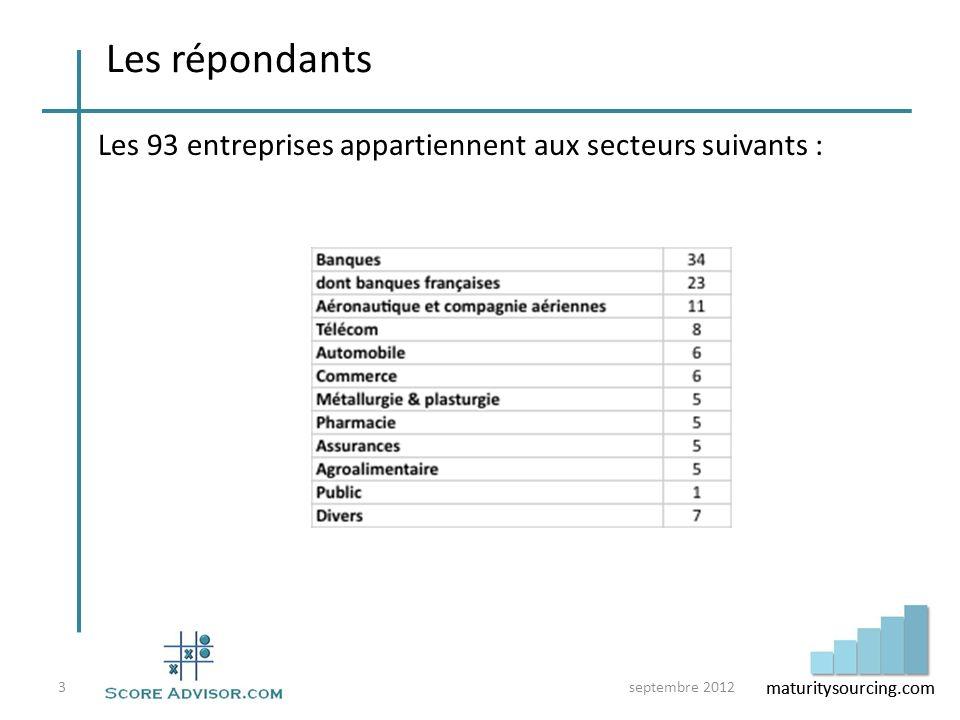 Les répondants Les 93 entreprises appartiennent aux secteurs suivants : septembre 2012