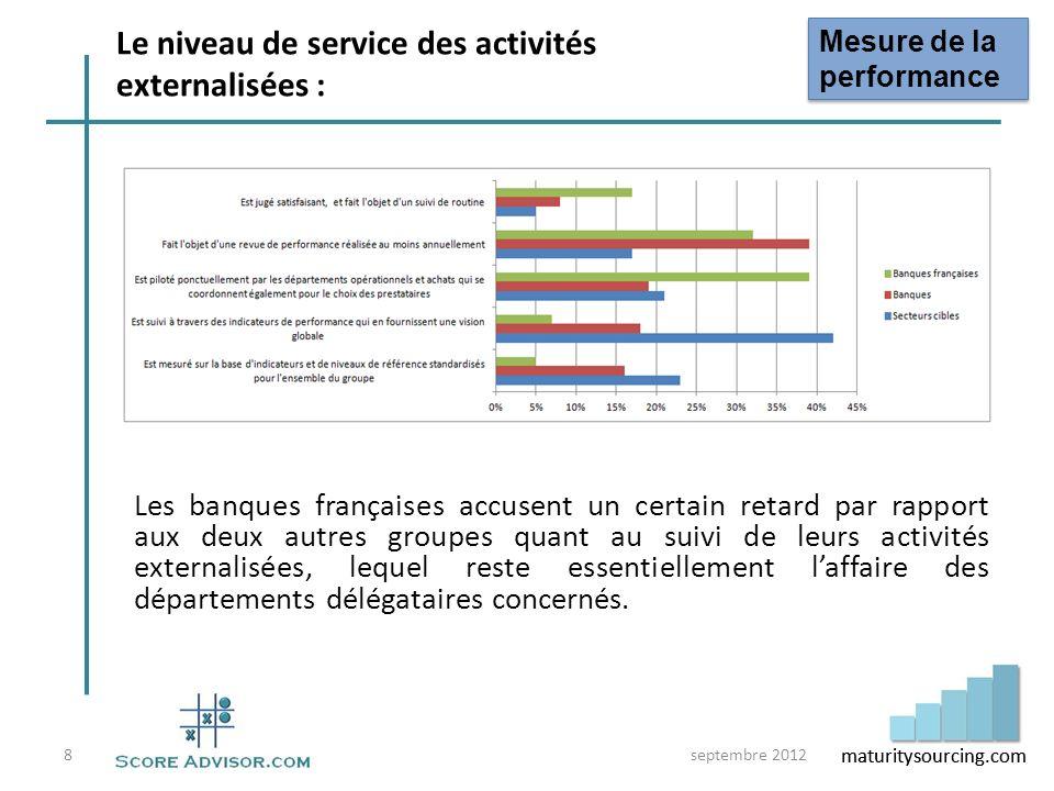 Le niveau de service des activités externalisées :