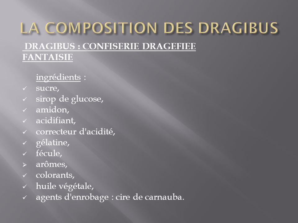 LA COMPOSITION DES DRAGIBUS