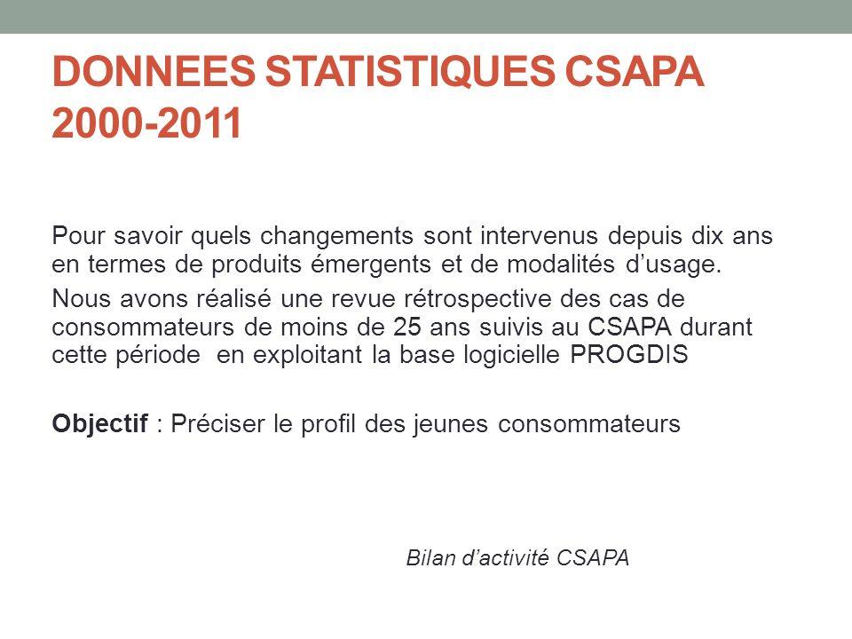 DONNEES STATISTIQUES CSAPA 2000-2011
