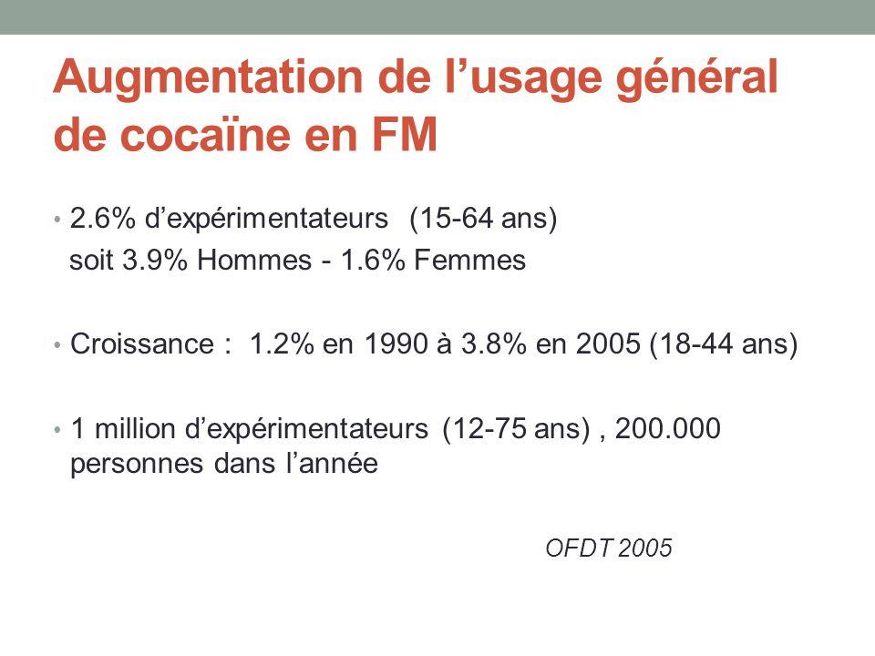 Augmentation de l'usage général de cocaïne en FM