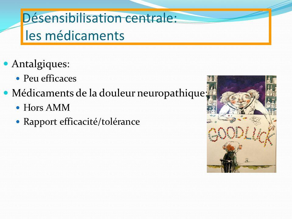 Désensibilisation centrale: les médicaments
