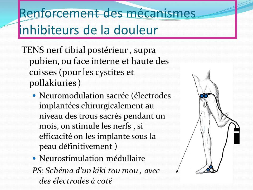 Renforcement des mécanismes inhibiteurs de la douleur