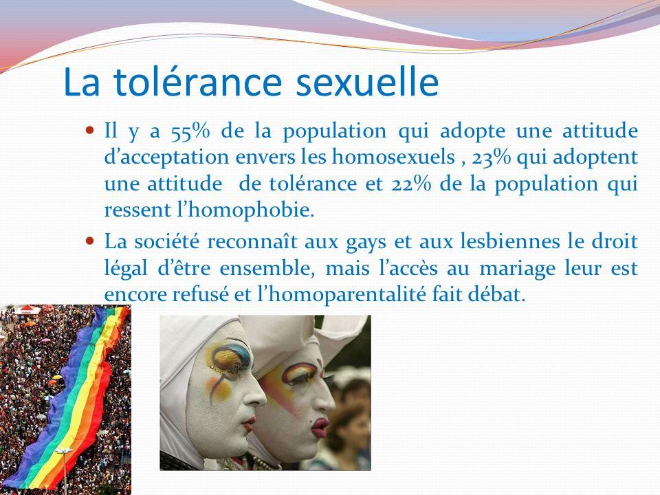 La tolérance sexuelle