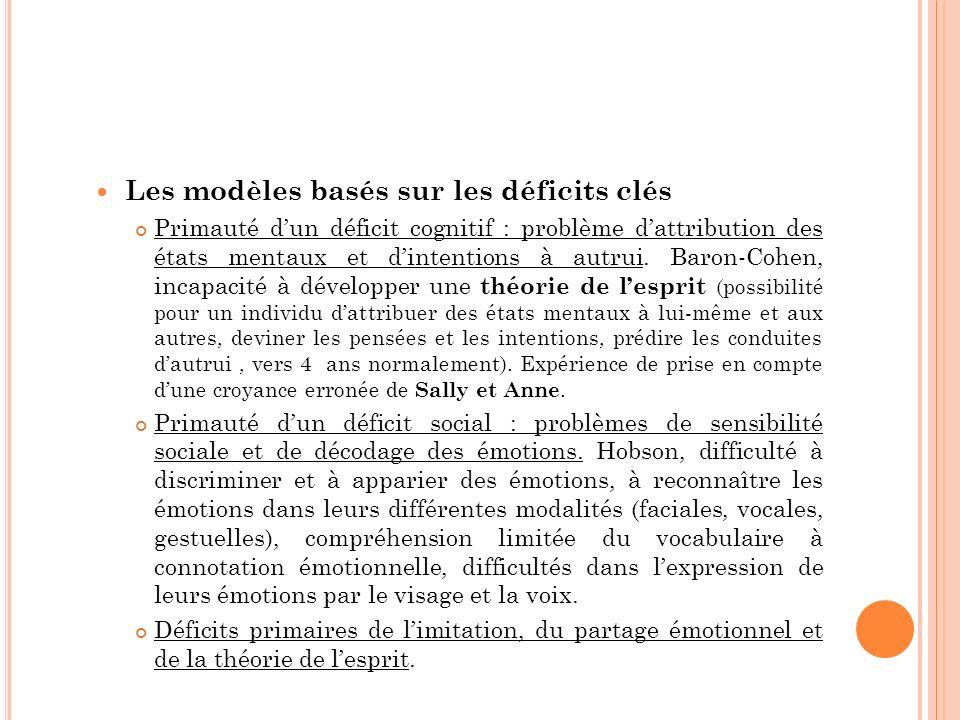Les modèles basés sur les déficits clés