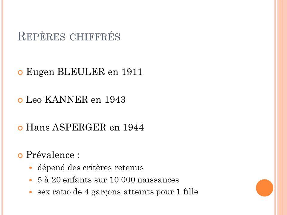 Repères chiffrés Eugen BLEULER en 1911 Leo KANNER en 1943