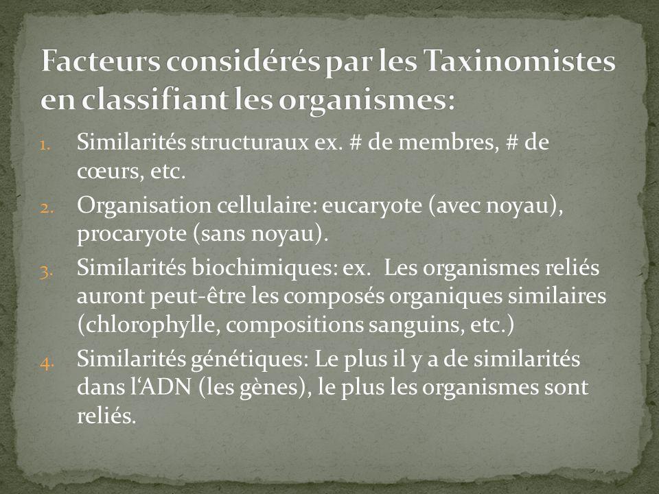 Facteurs considérés par les Taxinomistes en classifiant les organismes: