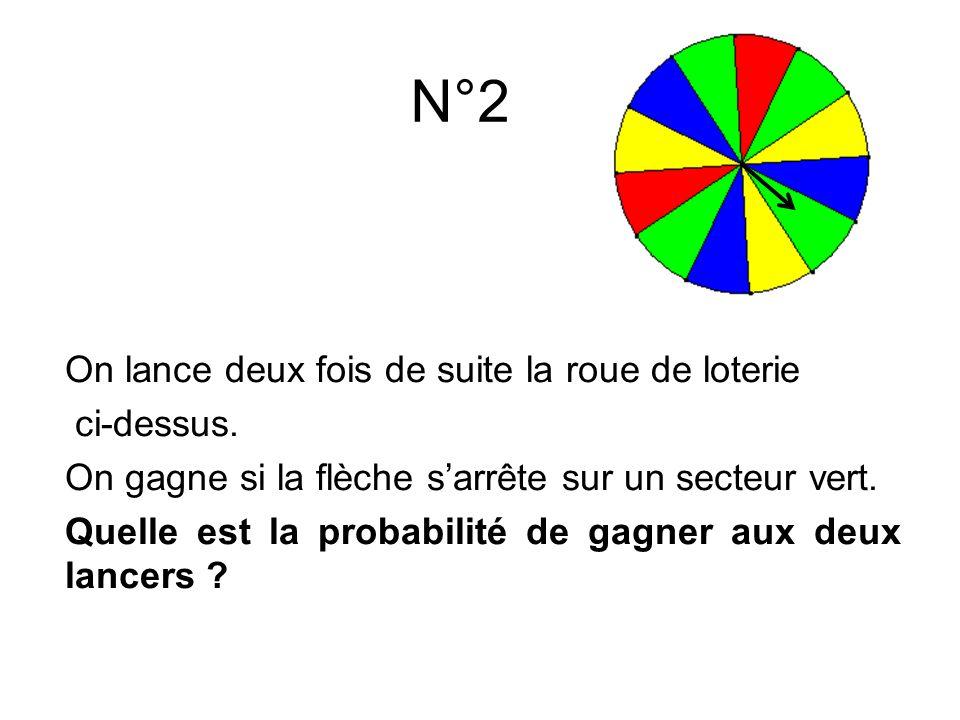 N°3 On lance deux fois de suite la roue de loterie ci-dessus.