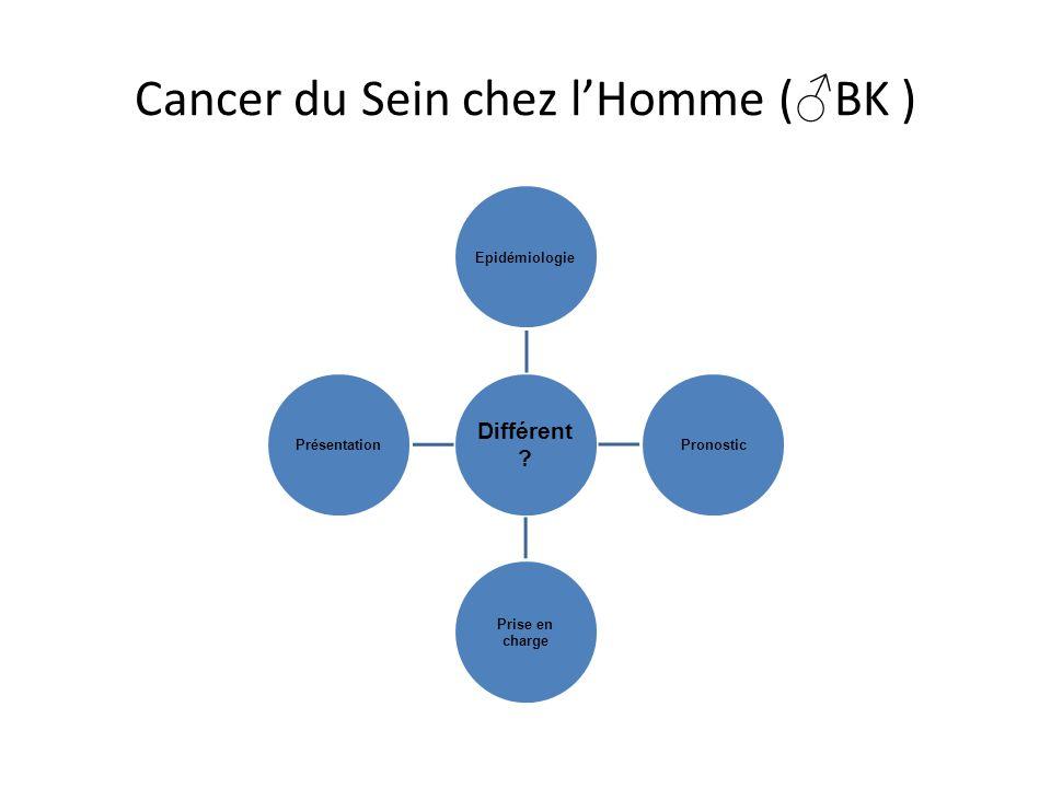 Cancer du Sein chez l'Homme (♂BK )