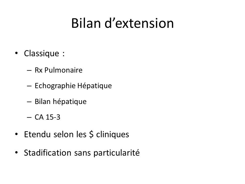 Bilan d'extension Classique : Etendu selon les $ cliniques