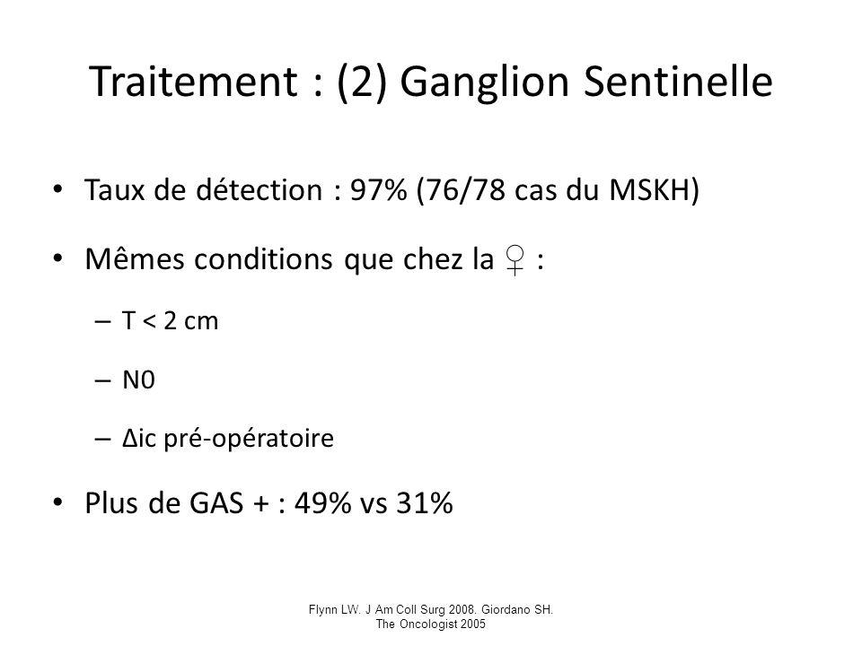 Traitement : (2) Ganglion Sentinelle