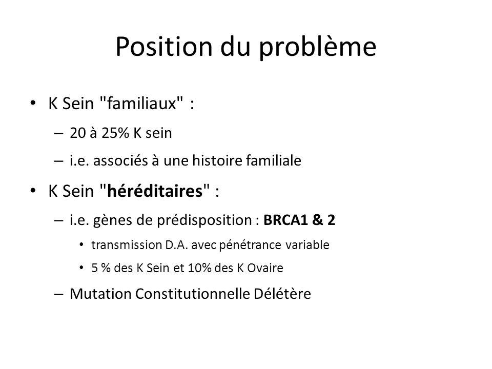 Position du problème K Sein familiaux : K Sein héréditaires :
