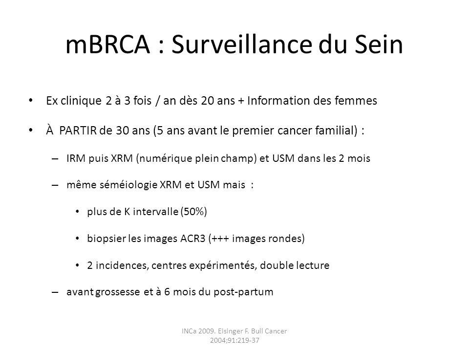 mBRCA : Surveillance du Sein