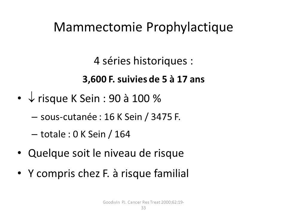 Mammectomie Prophylactique