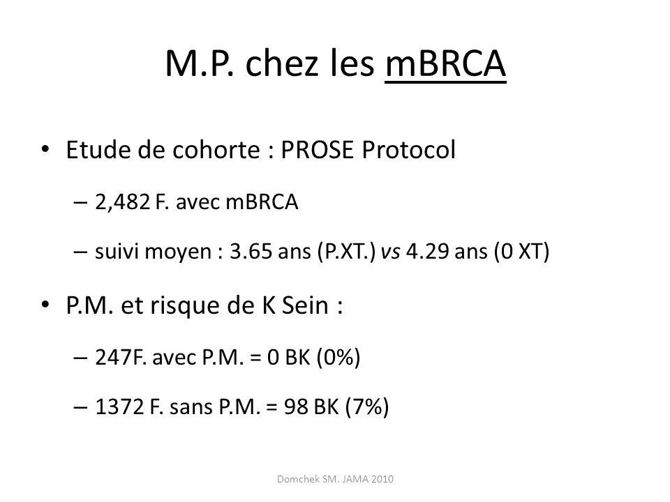 M.P. chez les mBRCA Etude de cohorte : PROSE Protocol