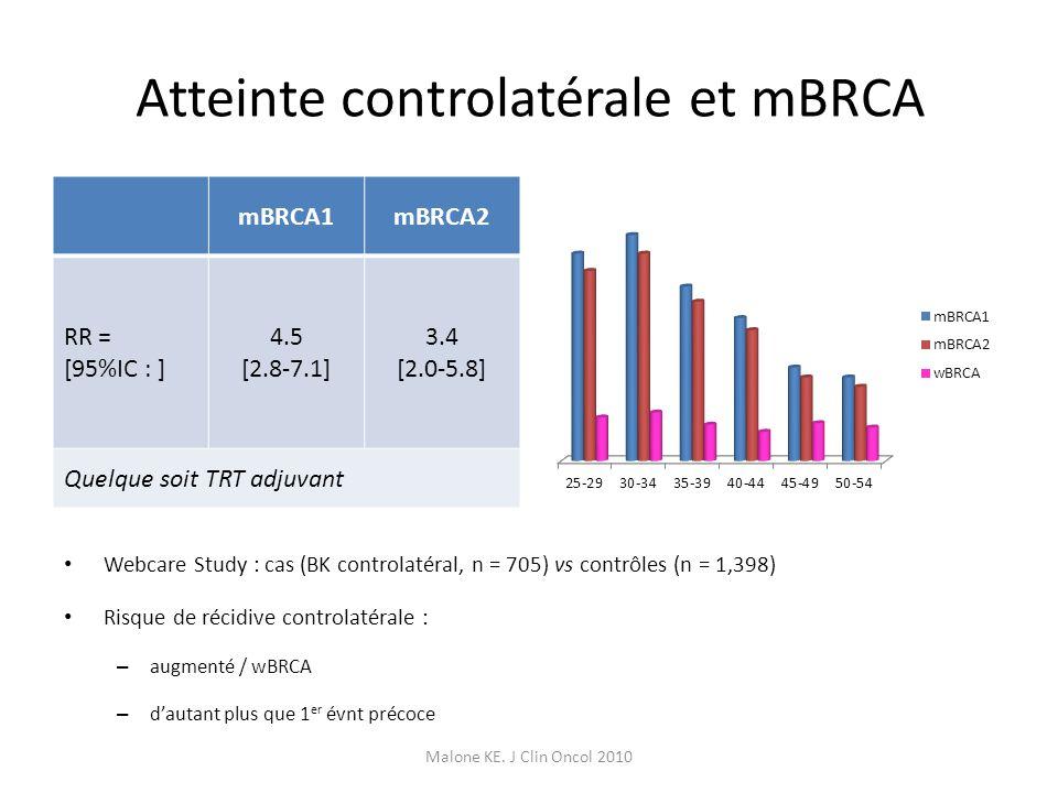 Atteinte controlatérale et mBRCA