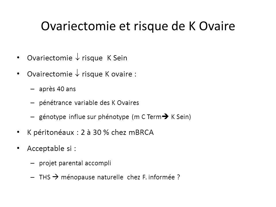 Ovariectomie et risque de K Ovaire