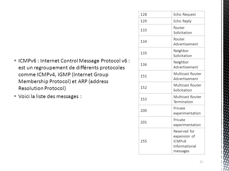 Voici la liste des messages :