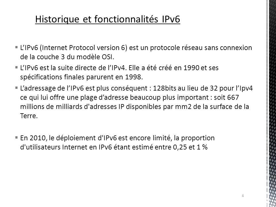 Historique et fonctionnalités IPv6