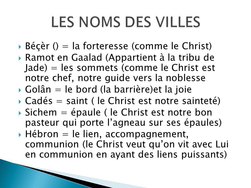 LES NOMS DES VILLES Béçèr () = la forteresse (comme le Christ)