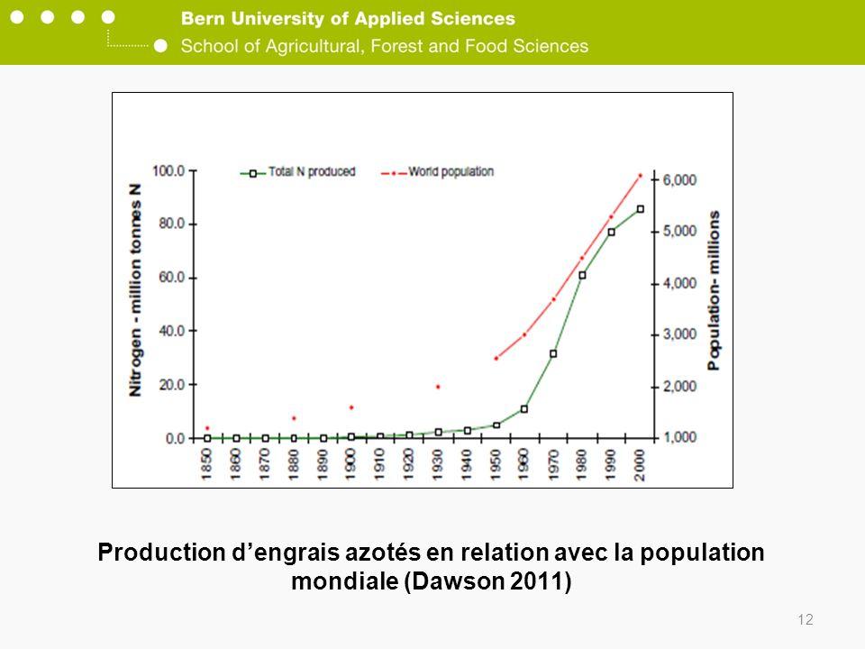 Dawson (2011) citant Erismann et al