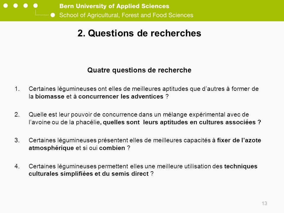 2. Questions de recherches