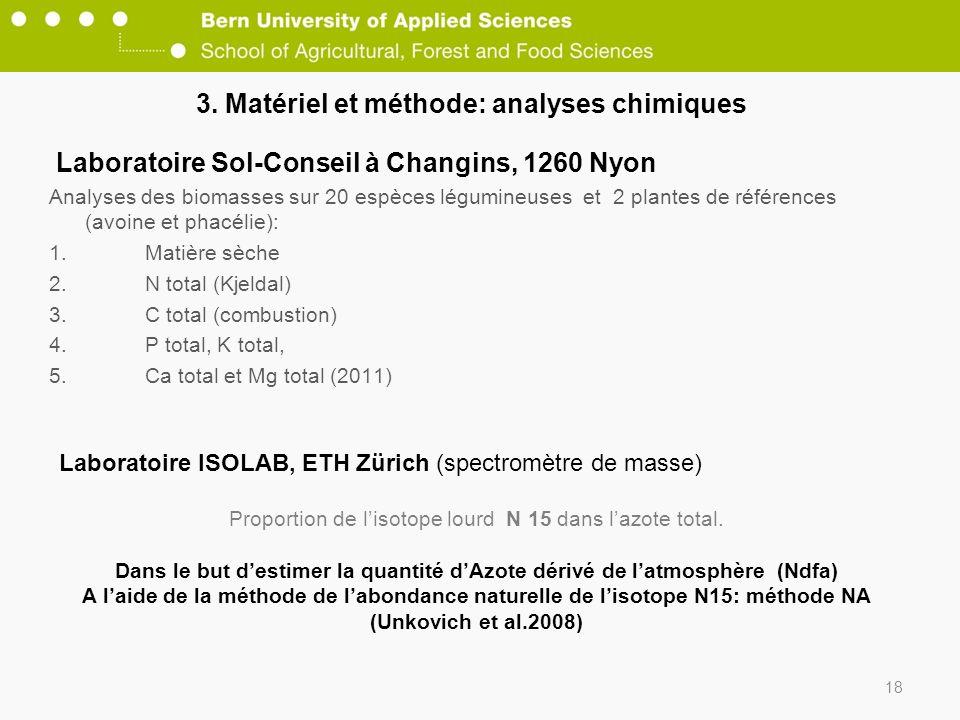 3. Matériel et méthode: analyses chimiques