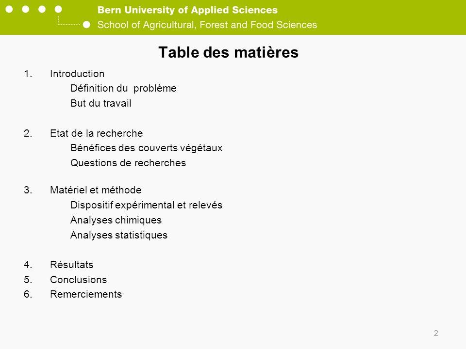 Table des matières Introduction Définition du problème But du travail