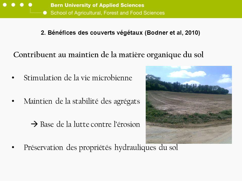 2. Bénéfices des couverts végétaux (Bodner et al, 2010)