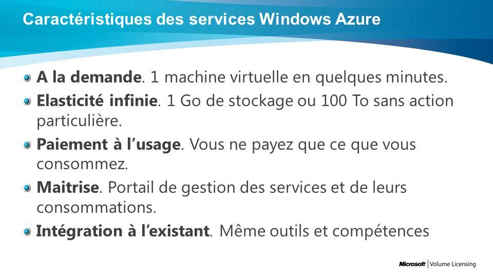 Caractéristiques des services Windows Azure