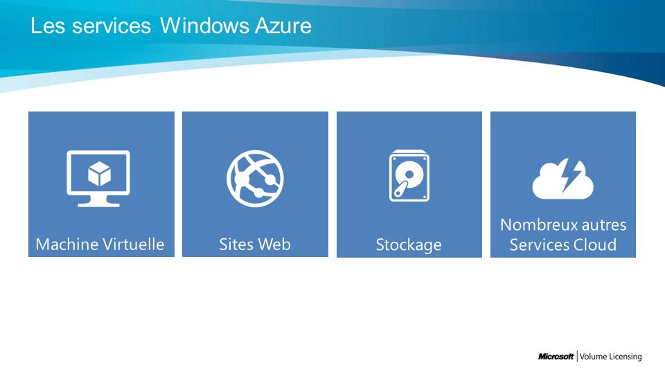 Les services Windows Azure