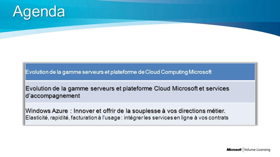 Agenda Evolution de la gamme serveurs et plateforme de Cloud Computing Microsoft.