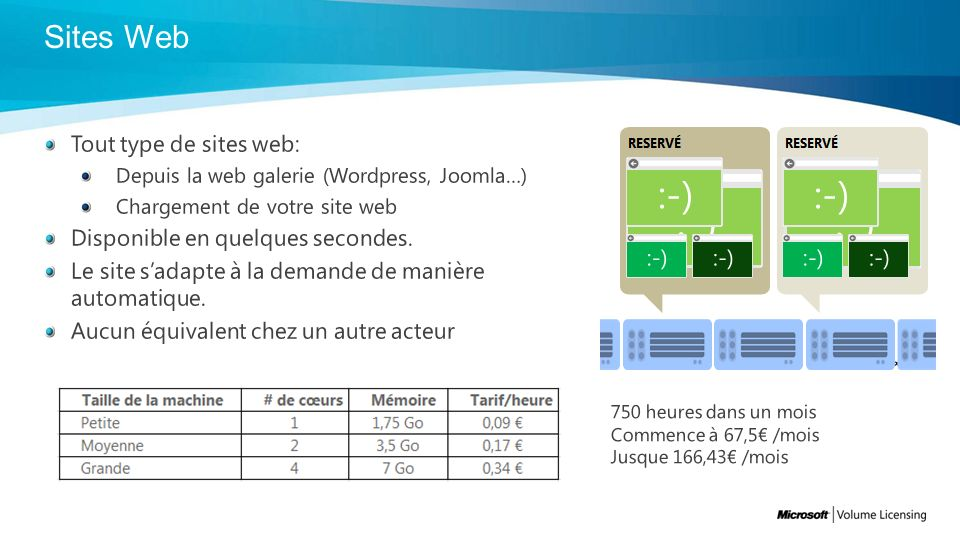 Sites Web Tout type de sites web: Disponible en quelques secondes.