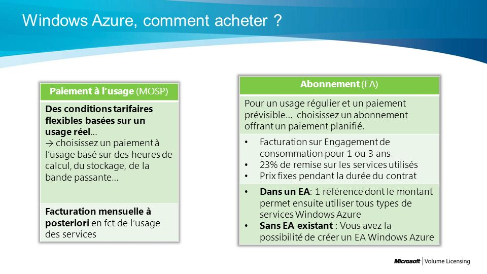 Windows Azure, comment acheter