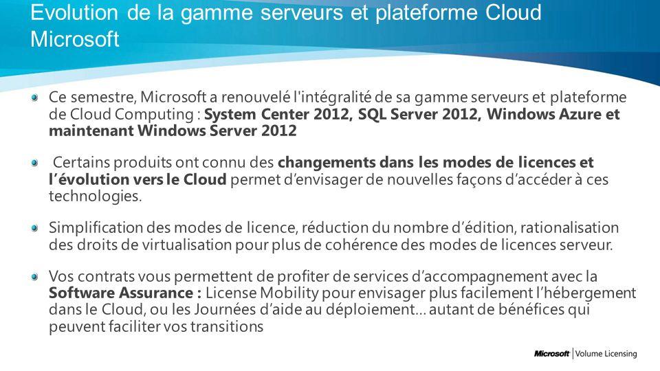 Evolution de la gamme serveurs et plateforme Cloud Microsoft
