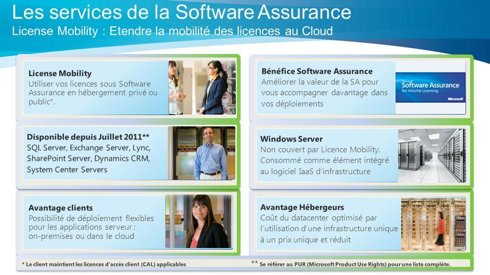 Les services de la Software Assurance License Mobility : Etendre la mobilité des licences au Cloud