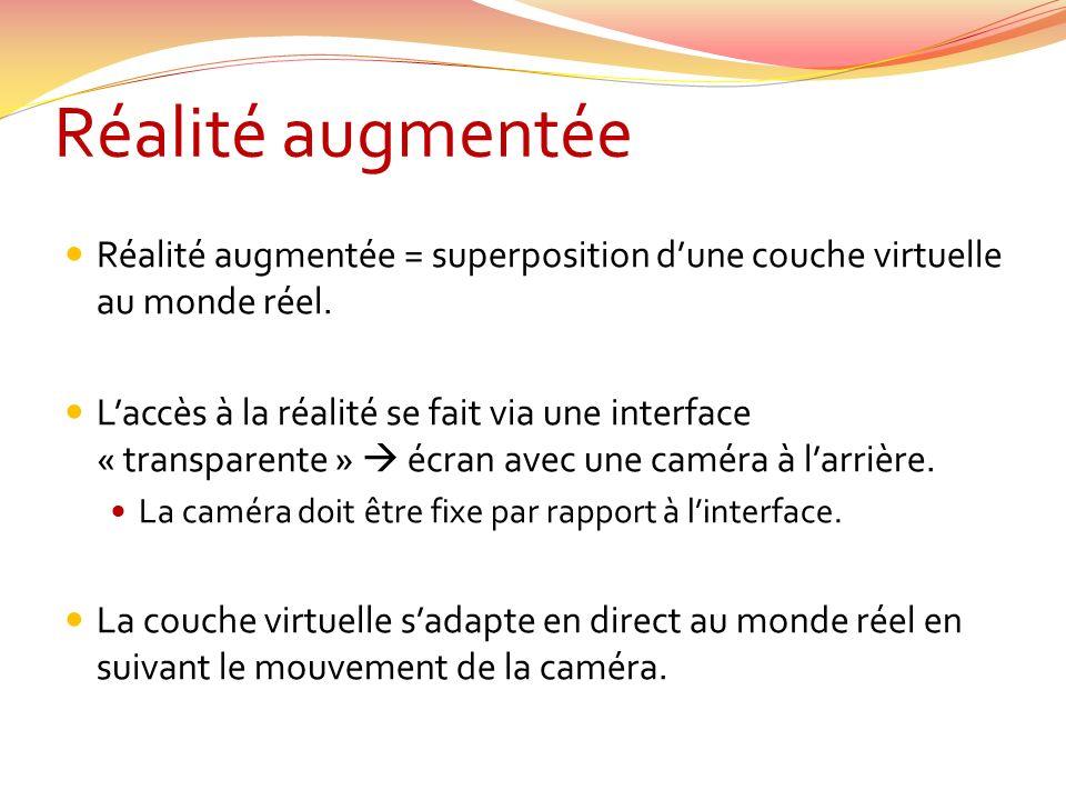 Réalité augmentée Réalité augmentée = superposition d'une couche virtuelle au monde réel.