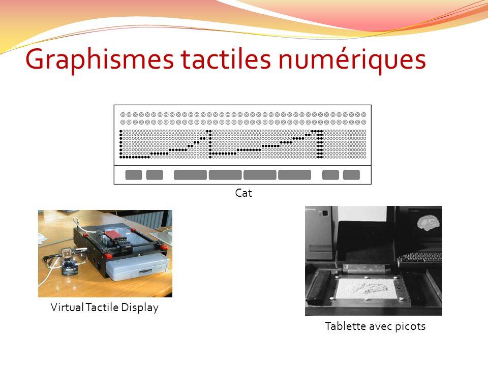 Graphismes tactiles numériques