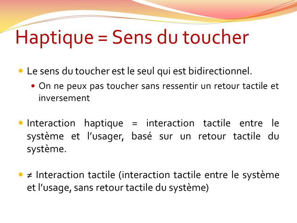 Haptique = Sens du toucher