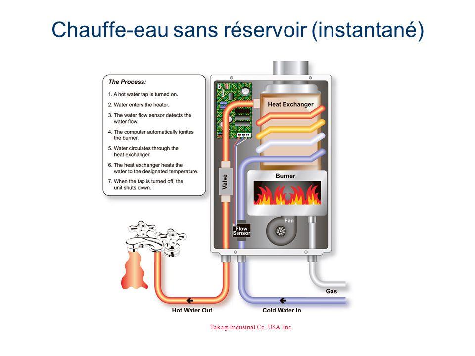 Haute efficacité Pour À condensation Au moins 95 % d'efficacité