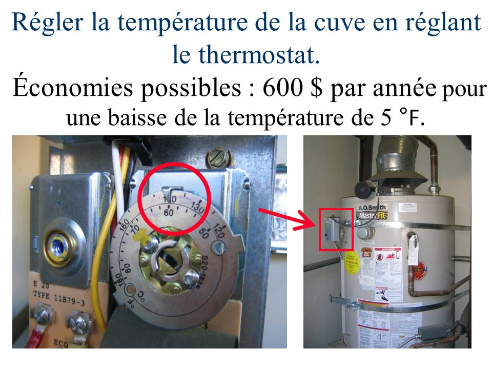 Contrôler la pompe de recirculation : utiliser un chronomètre pour la fermer à 22 h.