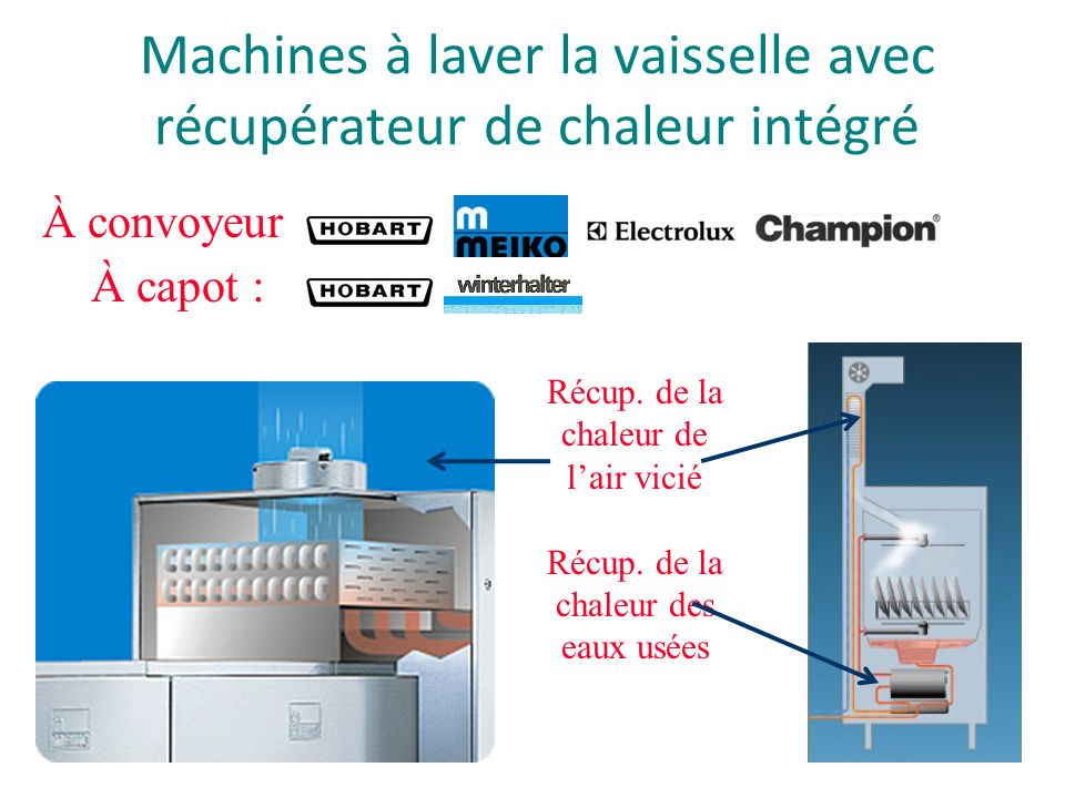 Lave-vaisselle Energy Star !