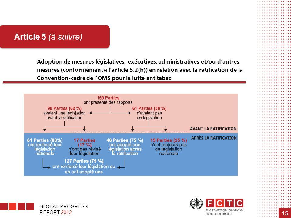 Article 5 (à suivre) Adoption de mesures législatives, exécutives, administratives et/ou d'autres.
