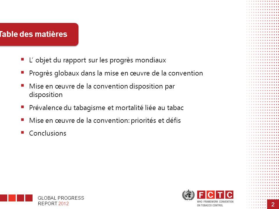 Table des matières L' objet du rapport sur les progrès mondiaux