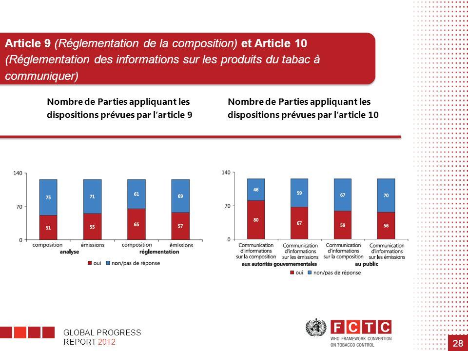 Article 9 (Réglementation de la composition) et Article 10 (Réglementation des informations sur les produits du tabac à communiquer)