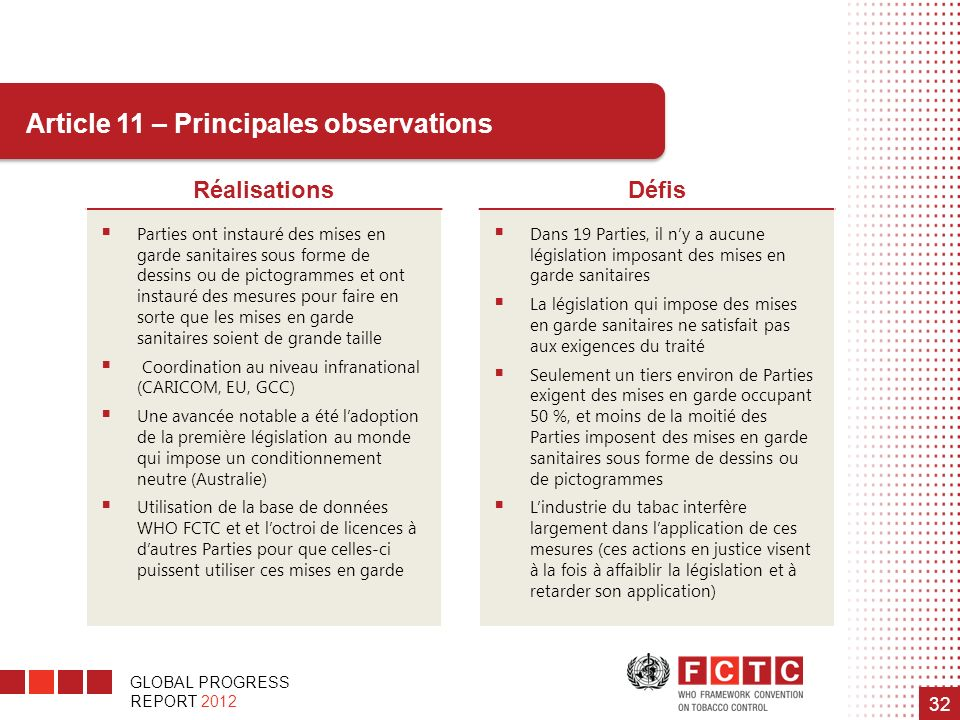 Article 11 – Principales observations